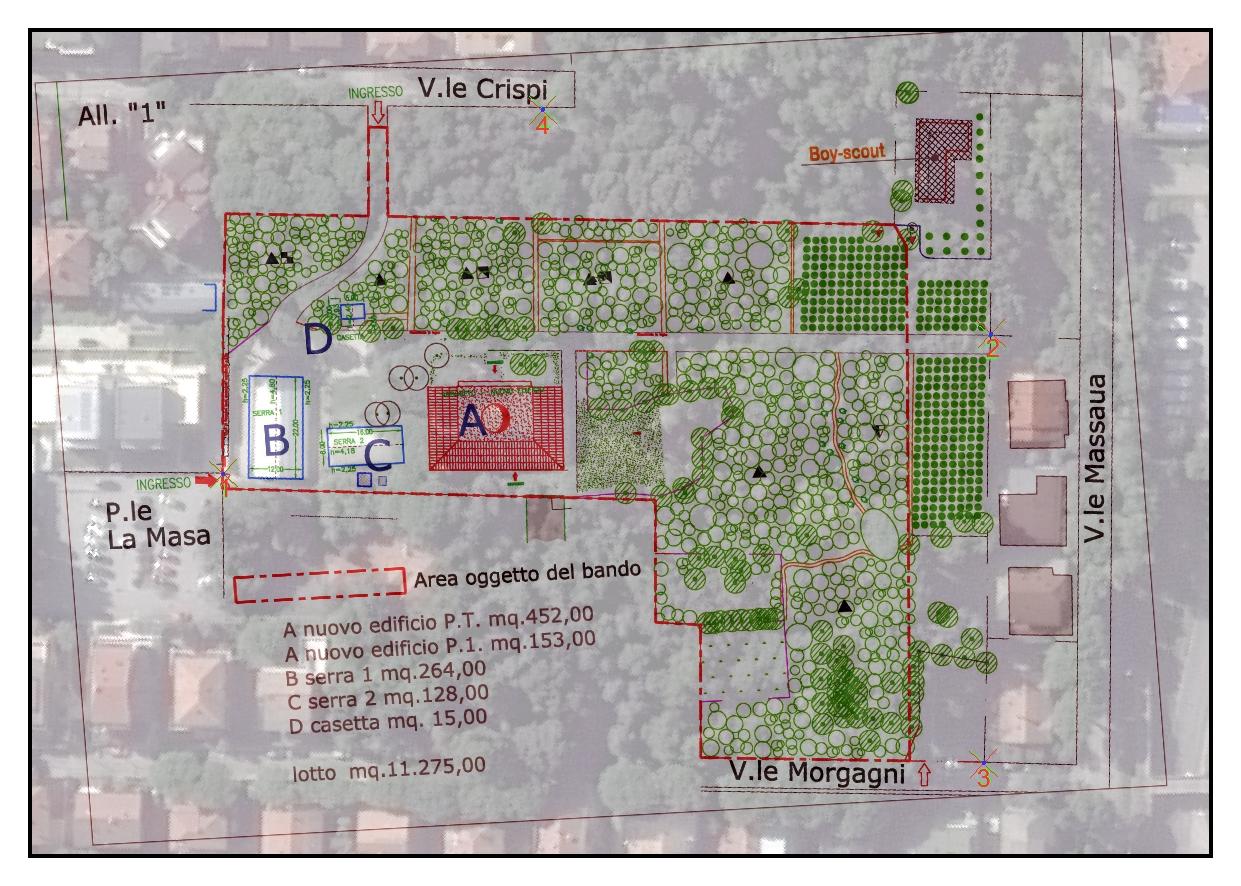 Area Arboreto Cicchetti