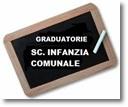 GRADUATORIE SCUOLA INFANZIA COMUNALE A.S. 2015-2016