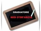 Graduatorie Nidi e Scuole dell'infanzia estate 2016 e A.S. 2017-2018