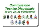 Commissione tecnica distrettuale ex art. 22 LR 19/2016