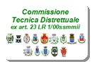 Commissione tecnica distrettuale ex art. 23 LR 1/00ssmmii